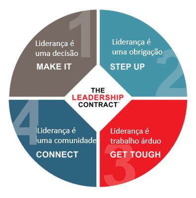 Livro sobre liderança traz verdades desconfortáveis para líderes